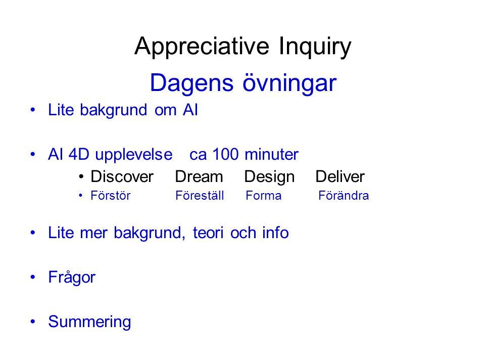 Appreciative Inquiry 4D process 3 DesignUtföra – planera - konstruera Formulera 3-5 utmanande utsagor Vi … Facilitator..... Facilitatornätverket... Diskutera de utmanande utsagorna Dra slutsatser –För att kunna göra det måste/kunde vi.....