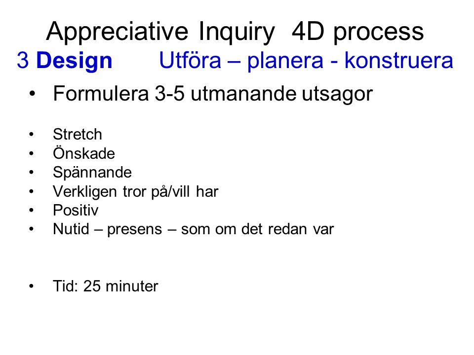 Appreciative Inquiry 4D process 3 DesignUtföra – planera - konstruera Formulera 3-5 utmanande utsagor Stretch Önskade Spännande Verkligen tror på/vill