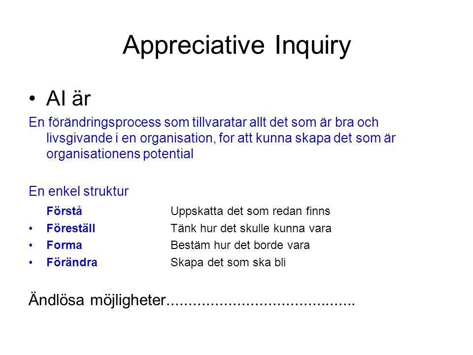 Appreciative Inquiry AI är En förändringsprocess som tillvaratar allt det som är bra och livsgivande i en organisation, for att kunna skapa det som är