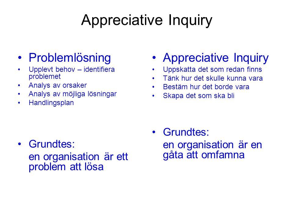 Appreciative Inquiry 4D process 1 Discover – Upptäcka Ta fram ett gott exempel en facilitation (eller liknande) som gick riktig bra När känns det som att livet i din organisation är som mest givande för dig.