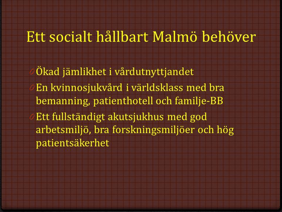 Ett socialt hållbart Malmö behöver 0 Ökad jämlikhet i vårdutnyttjandet 0 En kvinnosjukvård i världsklass med bra bemanning, patienthotell och familje-