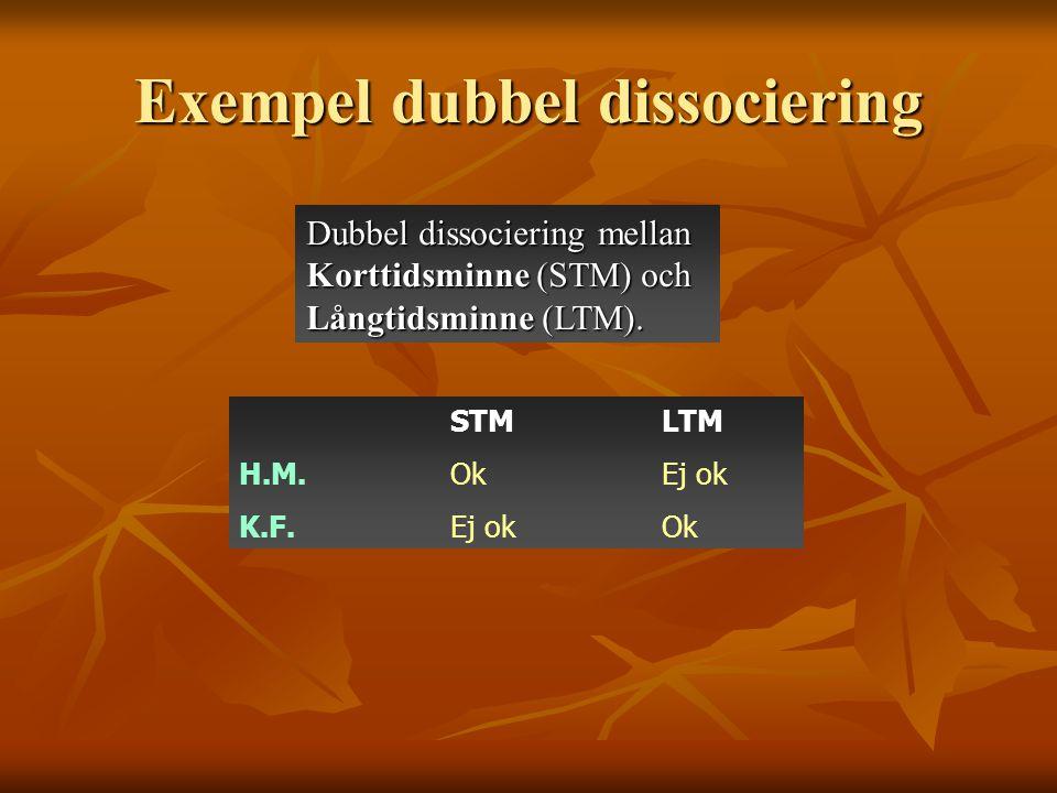 Exempel dubbel dissociering STMLTM H.M.OkEj ok K.F.Ej okOk Dubbel dissociering mellan Korttidsminne (STM) och Långtidsminne (LTM).