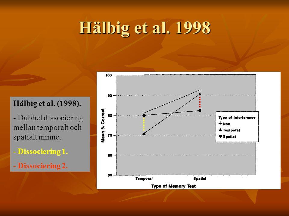 Hälbig et al. 1998 Hälbig et al. (1998). - Dubbel dissociering mellan temporalt och spatialt minne. - Dissociering 1. - Dissociering 2.