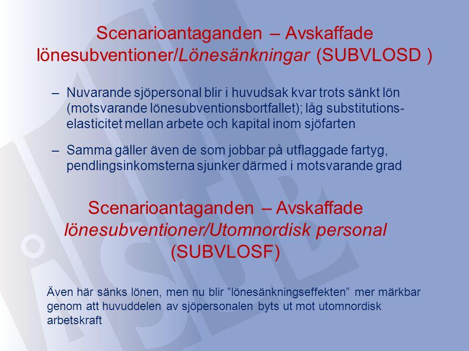 Scenarioantaganden – Avskaffade lönesubventioner/Lönesänkningar (SUBVLOSD ) –Nuvarande sjöpersonal blir i huvudsak kvar trots sänkt lön (motsvarande lönesubventionsbortfallet); låg substitutions- elasticitet mellan arbete och kapital inom sjöfarten –Samma gäller även de som jobbar på utflaggade fartyg, pendlingsinkomsterna sjunker därmed i motsvarande grad Scenarioantaganden – Avskaffade lönesubventioner/Utomnordisk personal (SUBVLOSF) Även här sänks lönen, men nu blir lönesänkningseffekten mer märkbar genom att huvuddelen av sjöpersonalen byts ut mot utomnordisk arbetskraft