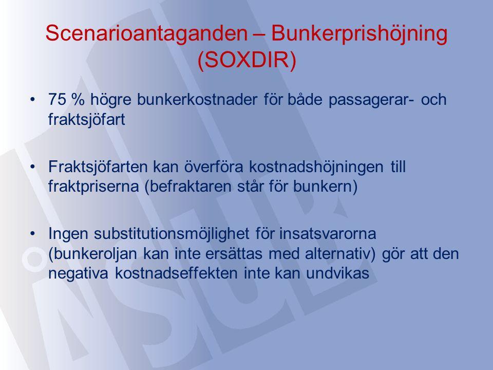 Scenarioantaganden – Bunkerprishöjning (SOXDIR) 75 % högre bunkerkostnader för både passagerar- och fraktsjöfart Fraktsjöfarten kan överföra kostnadshöjningen till fraktpriserna (befraktaren står för bunkern) Ingen substitutionsmöjlighet för insatsvarorna (bunkeroljan kan inte ersättas med alternativ) gör att den negativa kostnadseffekten inte kan undvikas