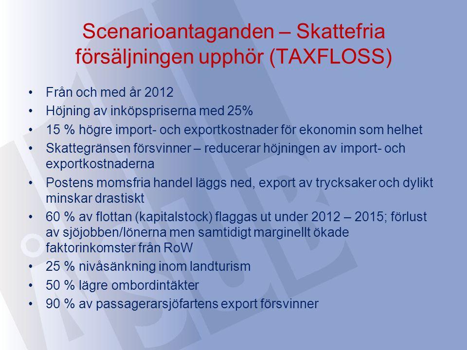 Scenarioantaganden – Skattefria försäljningen upphör (TAXFLOSS) Från och med år 2012 Höjning av inköpspriserna med 25% 15 % högre import- och exportkostnader för ekonomin som helhet Skattegränsen försvinner – reducerar höjningen av import- och exportkostnaderna Postens momsfria handel läggs ned, export av trycksaker och dylikt minskar drastiskt 60 % av flottan (kapitalstock) flaggas ut under 2012 – 2015; förlust av sjöjobben/lönerna men samtidigt marginellt ökade faktorinkomster från RoW 25 % nivåsänkning inom landturism 50 % lägre ombordintäkter 90 % av passagerarsjöfartens export försvinner