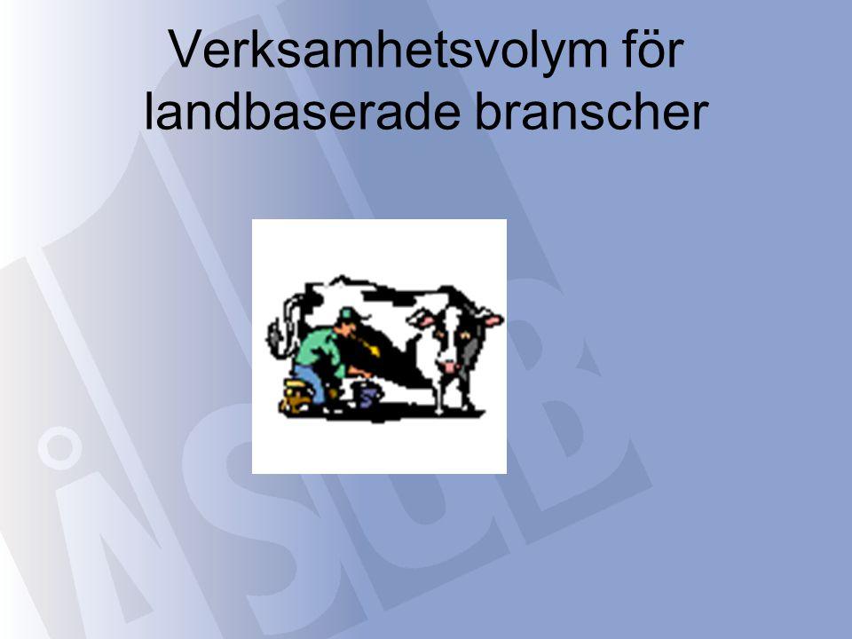 Verksamhetsvolym för landbaserade branscher