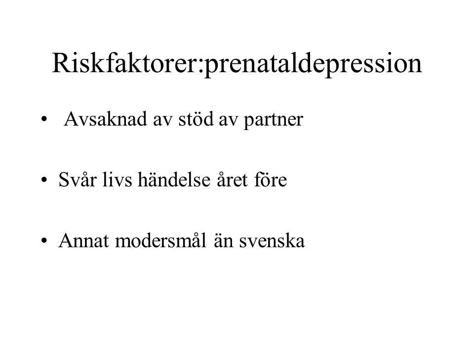 Riskfaktorer:prenataldepression Avsaknad av stöd av partner Svår livs händelse året före Annat modersmål än svenska