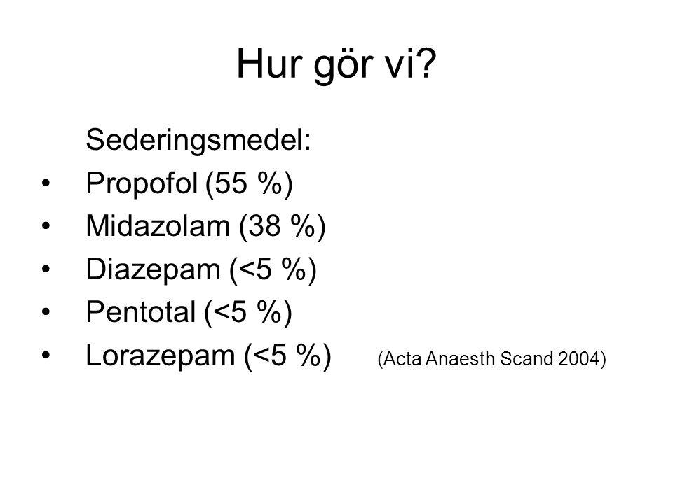 Hur gör vi? Sederingsmedel: Propofol (55 %) Midazolam (38 %) Diazepam (<5 %) Pentotal (<5 %) Lorazepam (<5 %) (Acta Anaesth Scand 2004)