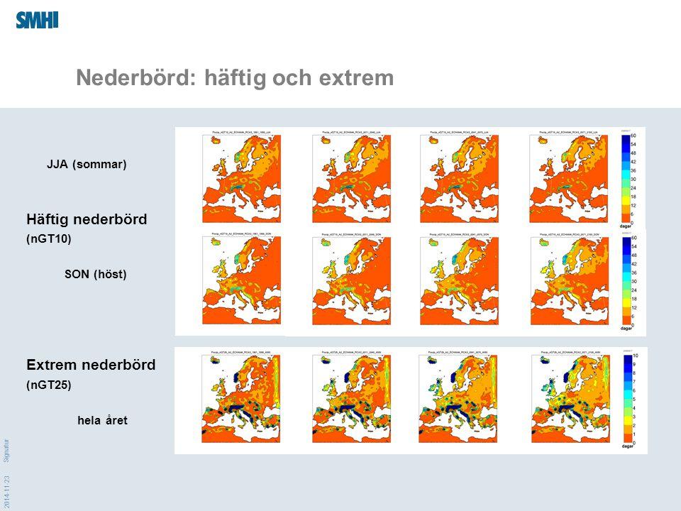 2014-11-23 Signatur Nederbörd: häftig och extrem JJA (sommar) Häftig nederbörd (nGT10) SON (höst) Extrem nederbörd (nGT25) hela året