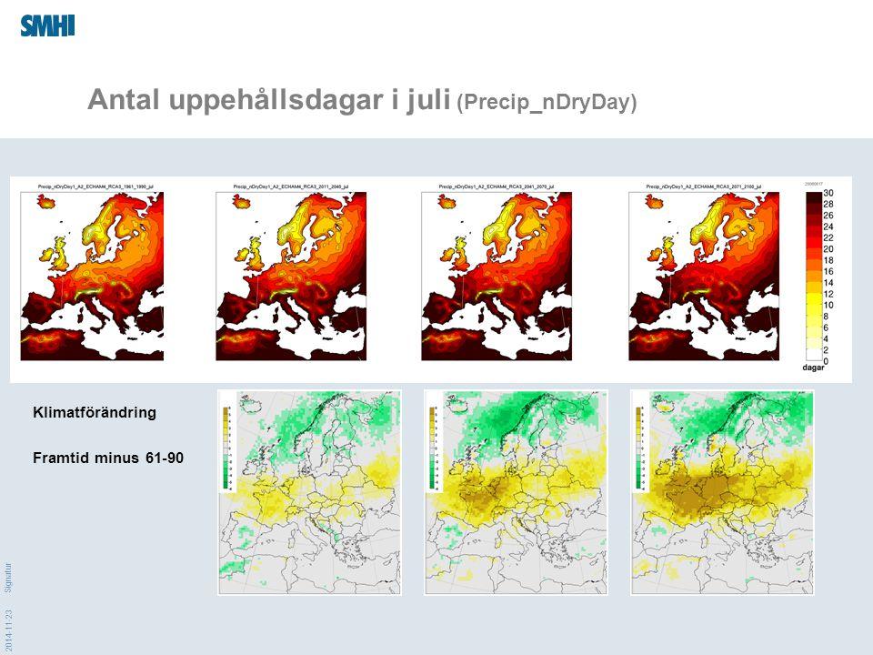 2014-11-23 Signatur Antal uppehållsdagar i juli (Precip_nDryDay) Klimatförändring Framtid minus 61-90