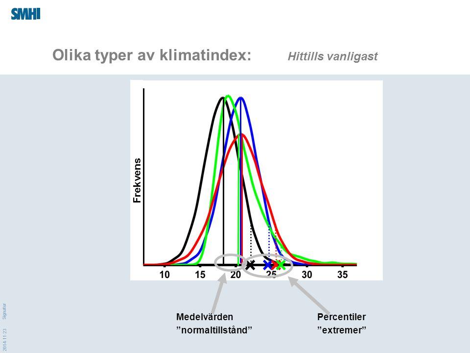 2014-11-23 Signatur Olika typer av klimatindex: Hittills vanligast MedelvärdenPercentiler normaltillstånd extremer Frekvens