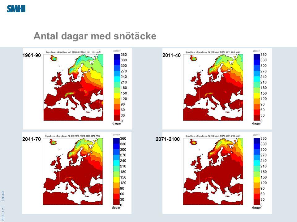 2014-11-23 Signatur Antal dagar med snötäcke 1961-902011-40 2041-702071-2100
