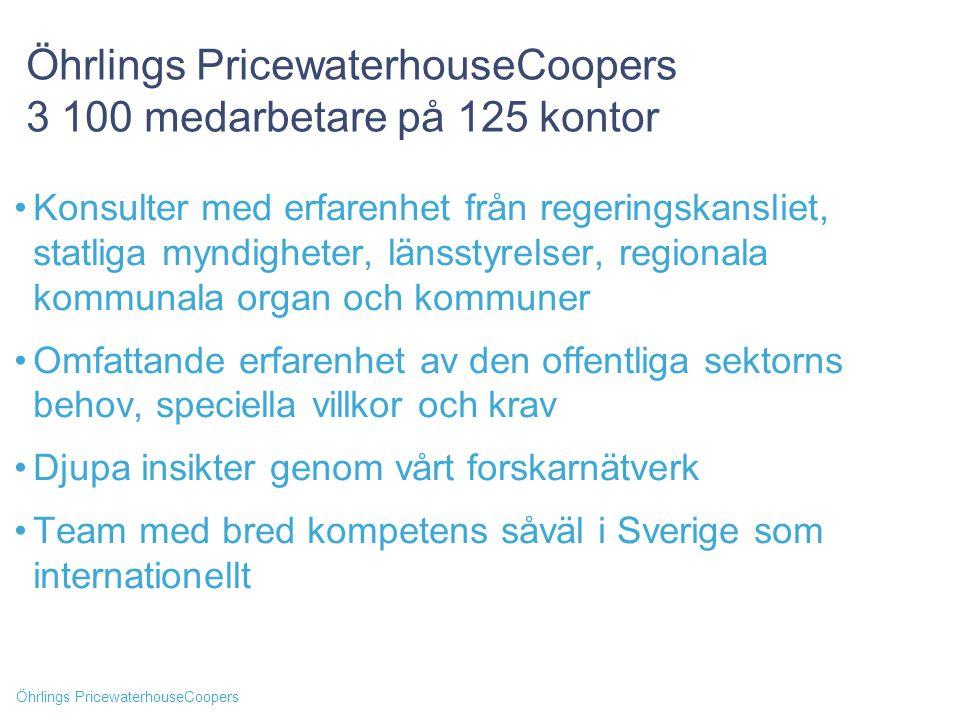 Öhrlings PricewaterhouseCoopers Öhrlings PricewaterhouseCoopers 3 100 medarbetare på 125 kontor Konsulter med erfarenhet från regeringskansliet, statliga myndigheter, länsstyrelser, regionala kommunala organ och kommuner Omfattande erfarenhet av den offentliga sektorns behov, speciella villkor och krav Djupa insikter genom vårt forskarnätverk Team med bred kompetens såväl i Sverige som internationellt