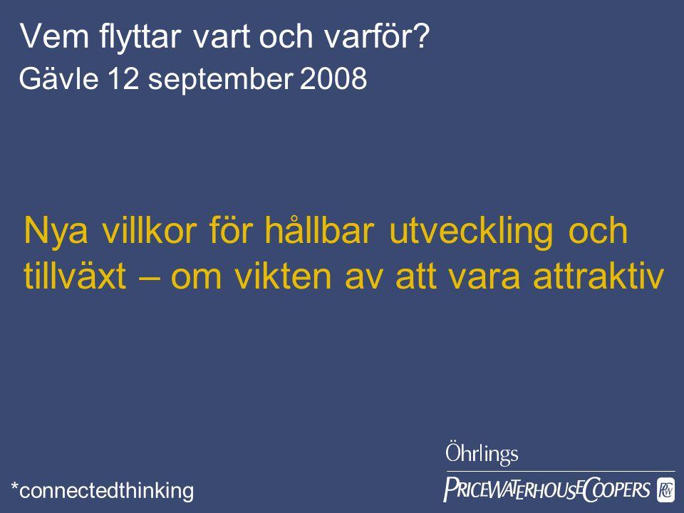 Vem flyttar vart och varför? Gävle 12 september 2008 Nya villkor för hållbar utveckling och tillväxt – om vikten av att vara attraktiv *connectedthink