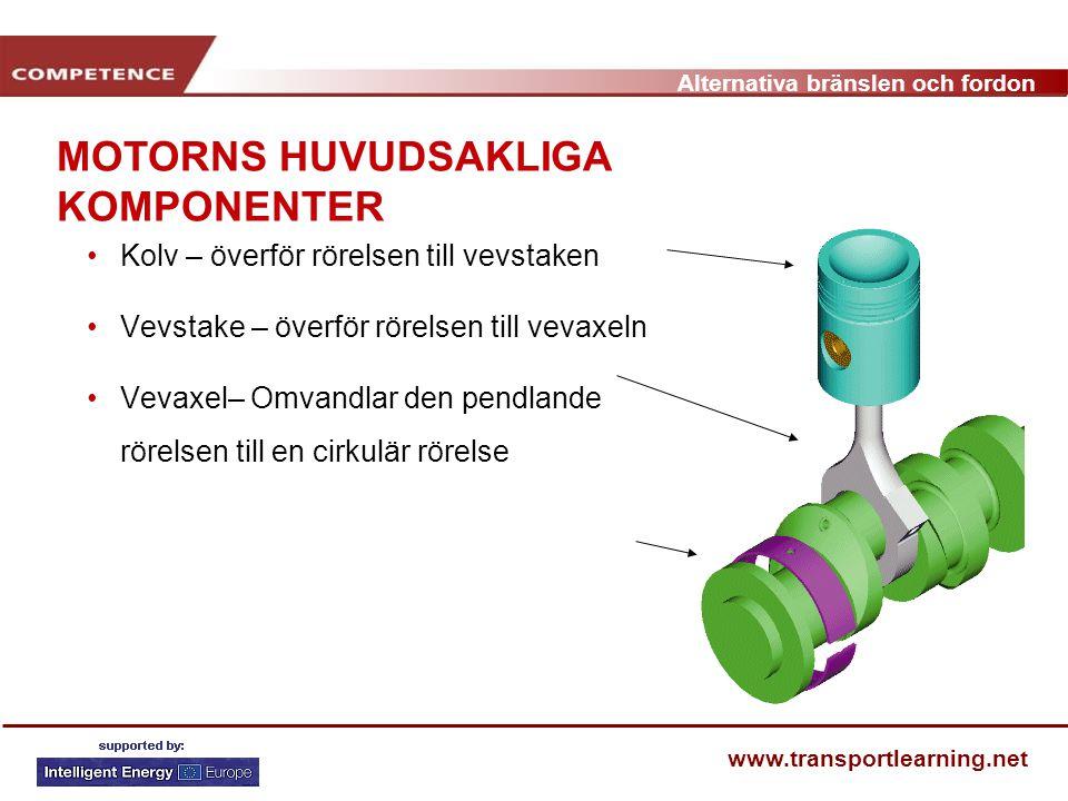 Alternativa bränslen och fordon www.transportlearning.net Kolv – överför rörelsen till vevstaken Vevstake – överför rörelsen till vevaxeln Vevaxel– Om