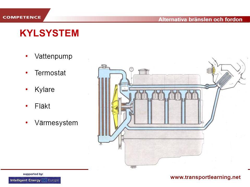 Alternativa bränslen och fordon www.transportlearning.net Vattenpump Termostat Kylare Fläkt Värmesystem KYLSYSTEM