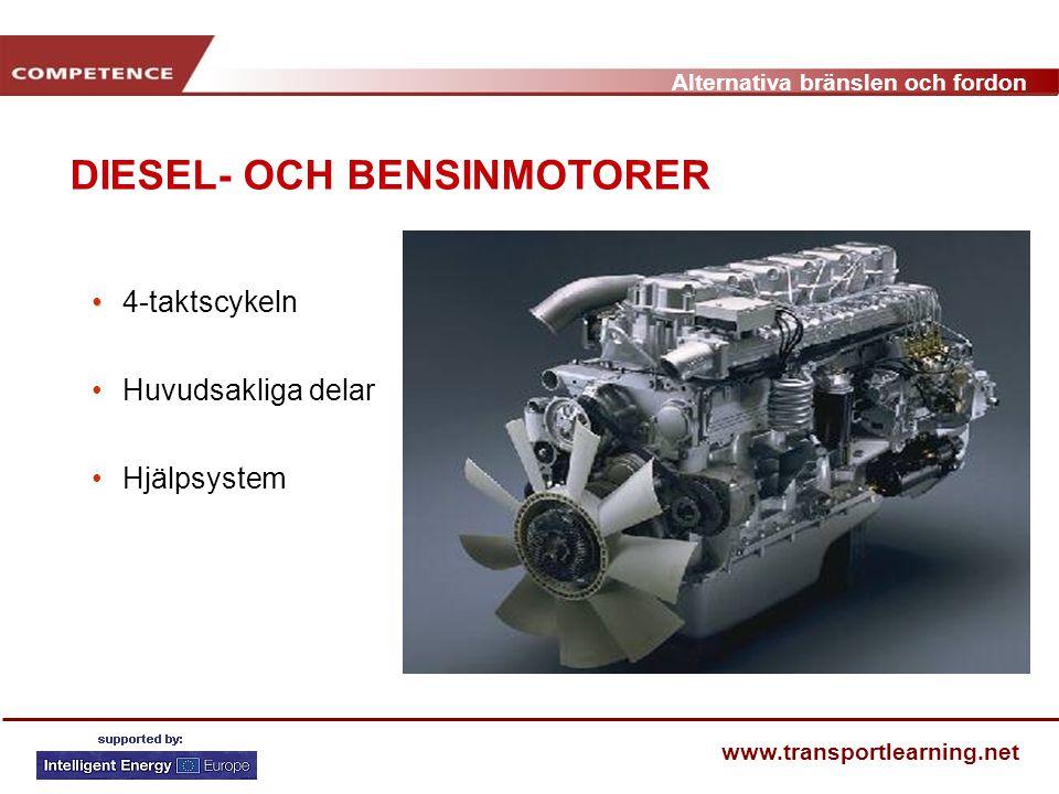 Alternativa bränslen och fordon www.transportlearning.net DIESEL- OCH BENSINMOTORER 4-taktscykeln Huvudsakliga delar Hjälpsystem