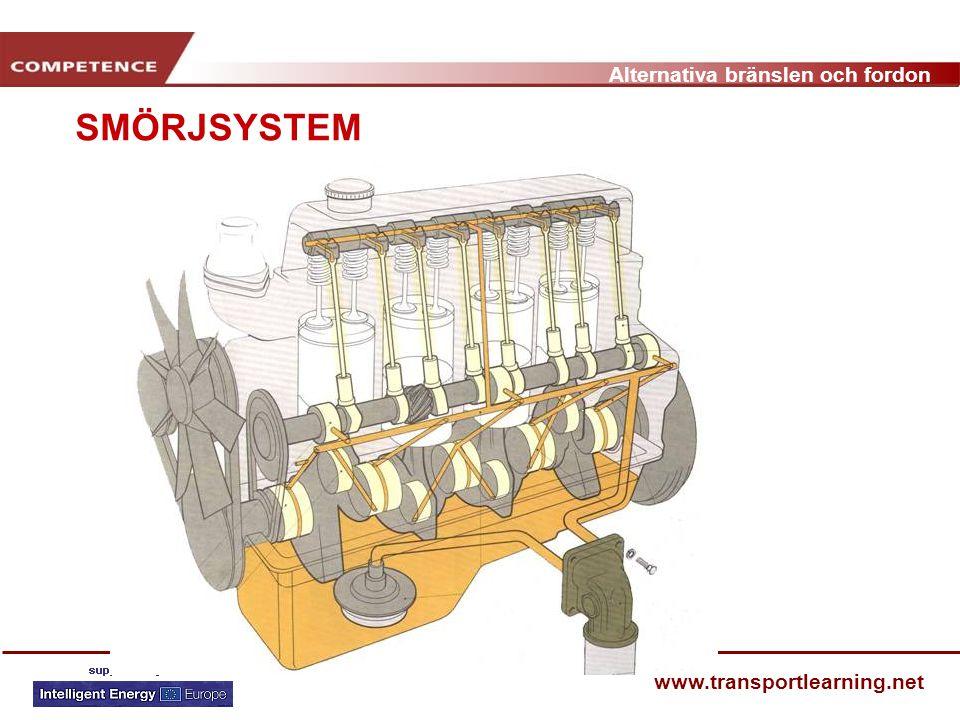 Alternativa bränslen och fordon www.transportlearning.net SMÖRJSYSTEM
