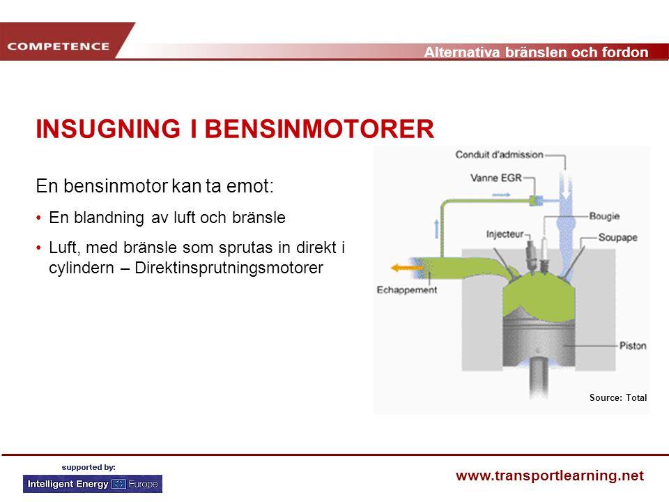 Alternativa bränslen och fordon www.transportlearning.net INSUGNING I BENSINMOTORER En bensinmotor kan ta emot: En blandning av luft och bränsle Luft,