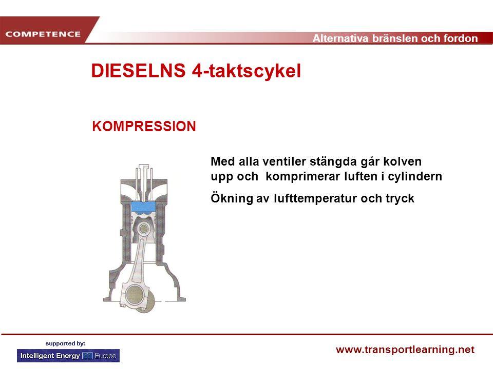 Alternativa bränslen och fordon www.transportlearning.net INSPRUTNING Bränslet sprutas in i cylindern vid högt tryck, efter kompression av luften DIESELNS 4-taktscykel
