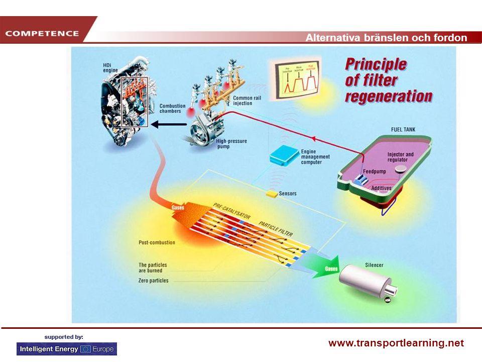 Alternativa bränslen och fordon www.transportlearning.net