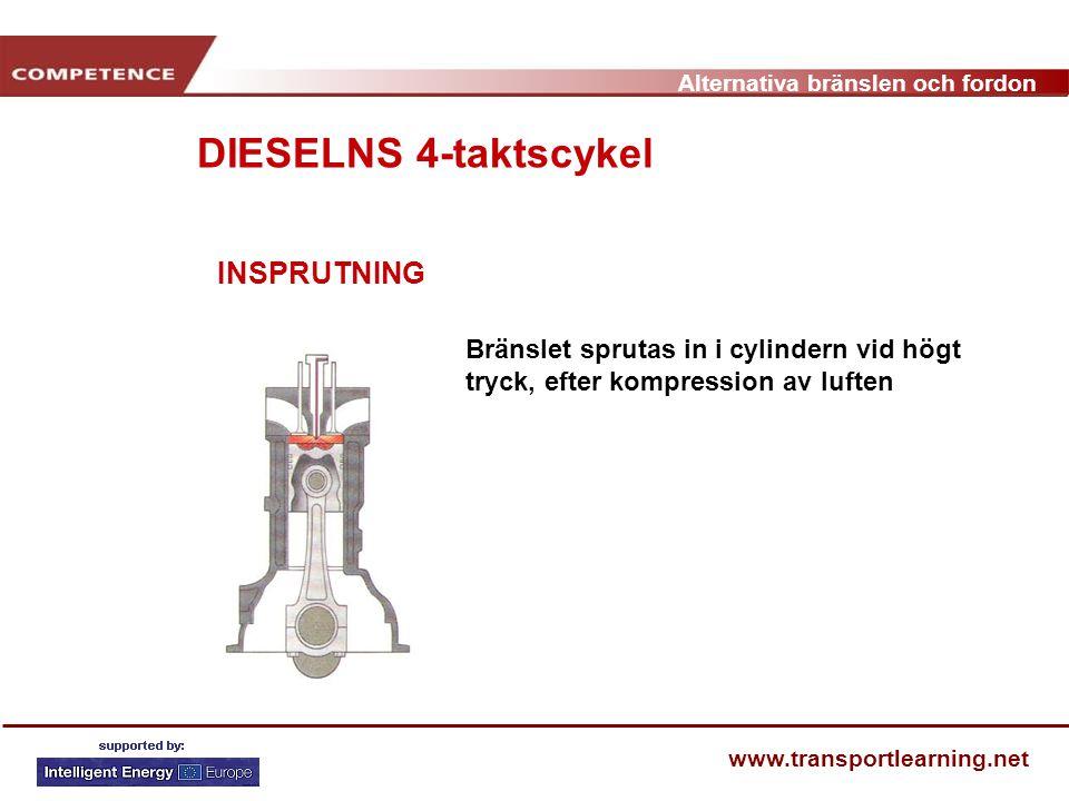Alternativa bränslen och fordon www.transportlearning.net Sammanfattning Dieselmotorns fördelar: Bättre energieffektivitet: Använder mindre bränsle/energi (går med högre kompressionsförhållande) Bensinmotorns fördelar: Bättre kallstart Mindre buller och vibrationer Högre elasticitet (högre motorvarvtal) Lättare Högre effekt för samma motorstorlek