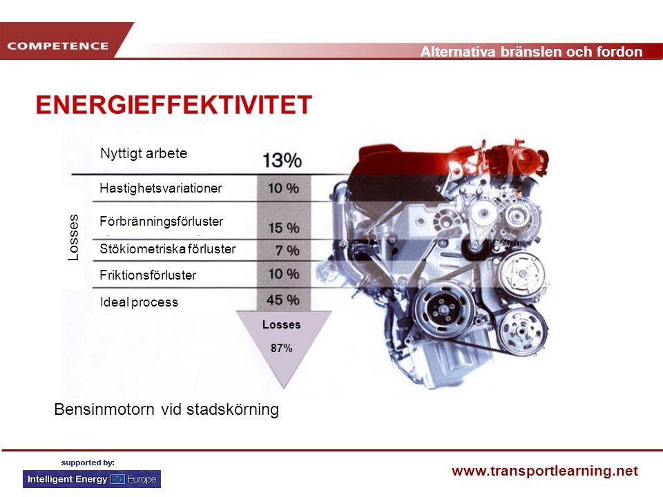 Alternativa bränslen och fordon www.transportlearning.net ENERGIEFFEKTIVITET Nyttigt arbete Ideal process Stökiometriska förluster Förbränningsförlust