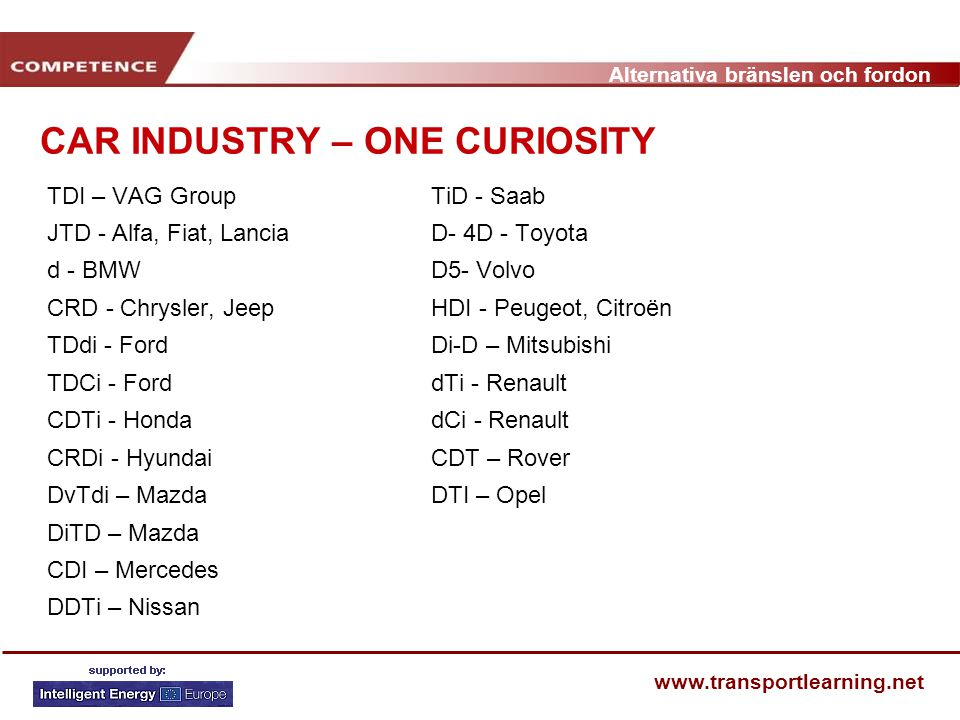 Alternativa bränslen och fordon www.transportlearning.net CAR INDUSTRY – ONE CURIOSITY TDI – VAG GroupTiD - Saab JTD - Alfa, Fiat, LanciaD- 4D - Toyot