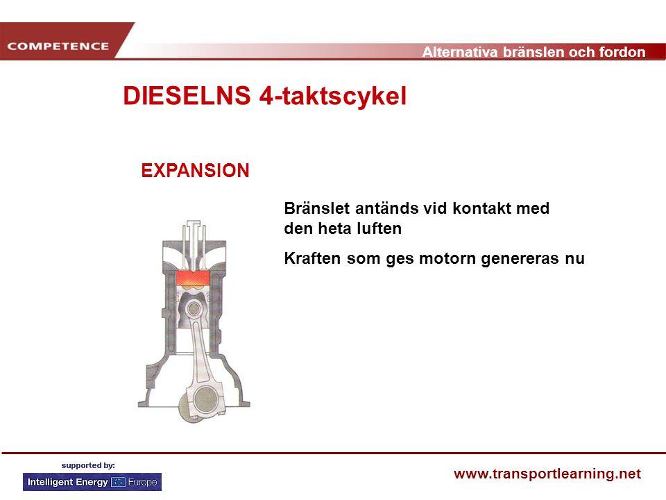 Alternativa bränslen och fordon www.transportlearning.net UTBLÅS Efter förbränningen lämnar de varma gaserna cylindern genom avgasventilerna DIESELNS 4-taktscykel