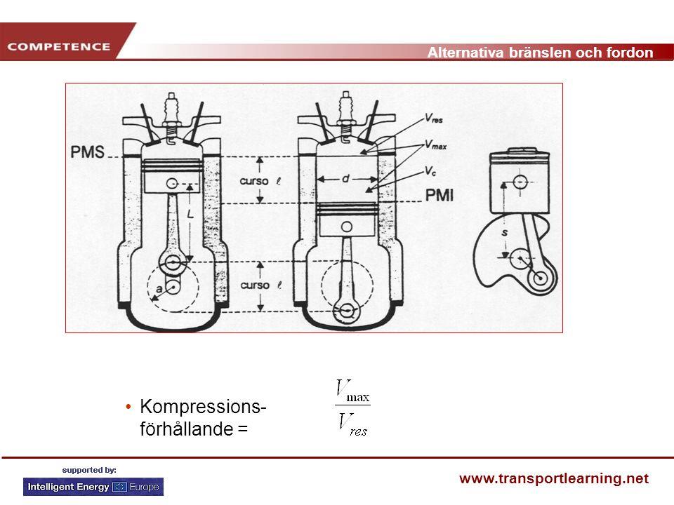 Alternativa bränslen och fordon www.transportlearning.net ENERGIEFFEKTIVITET Kompressionsför- hållande Theoretical engine efficiency Dieselmotorer Bensinmotorer