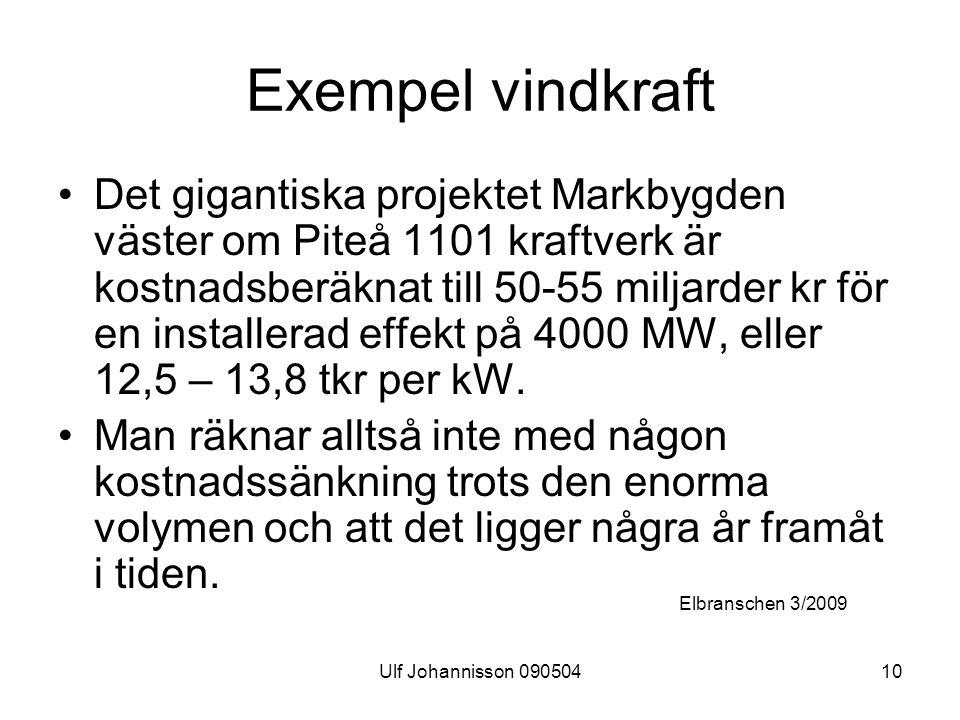 Ulf Johannisson 09050410 Exempel vindkraft Det gigantiska projektet Markbygden väster om Piteå 1101 kraftverk är kostnadsberäknat till 50-55 miljarder kr för en installerad effekt på 4000 MW, eller 12,5 – 13,8 tkr per kW.
