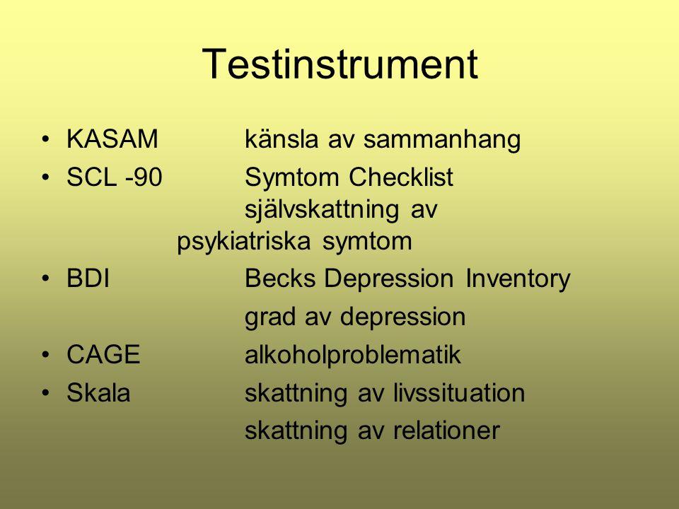Testinstrument KASAMkänsla av sammanhang SCL -90Symtom Checklist självskattning av psykiatriska symtom BDIBecks Depression Inventory grad av depressio