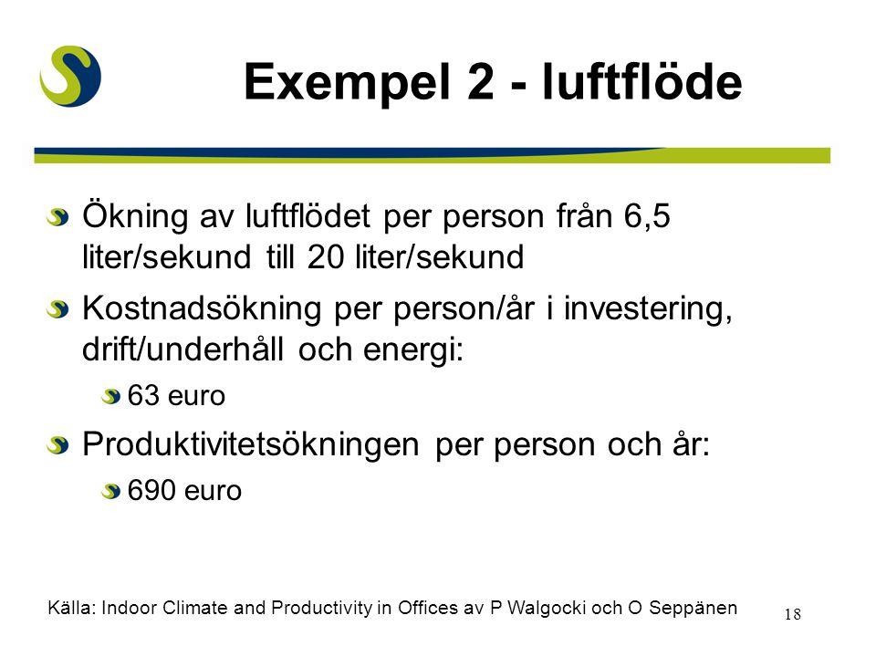 18 Exempel 2 - luftflöde Ökning av luftflödet per person från 6,5 liter/sekund till 20 liter/sekund Kostnadsökning per person/år i investering, drift/