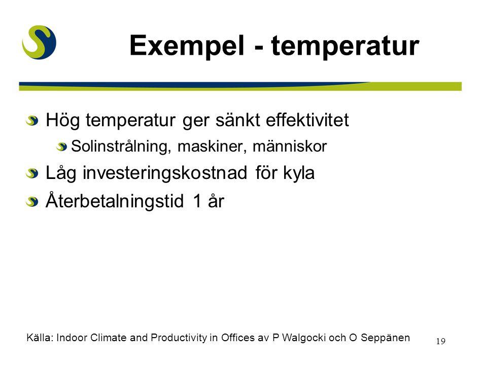 19 Exempel - temperatur Hög temperatur ger sänkt effektivitet Solinstrålning, maskiner, människor Låg investeringskostnad för kyla Återbetalningstid 1