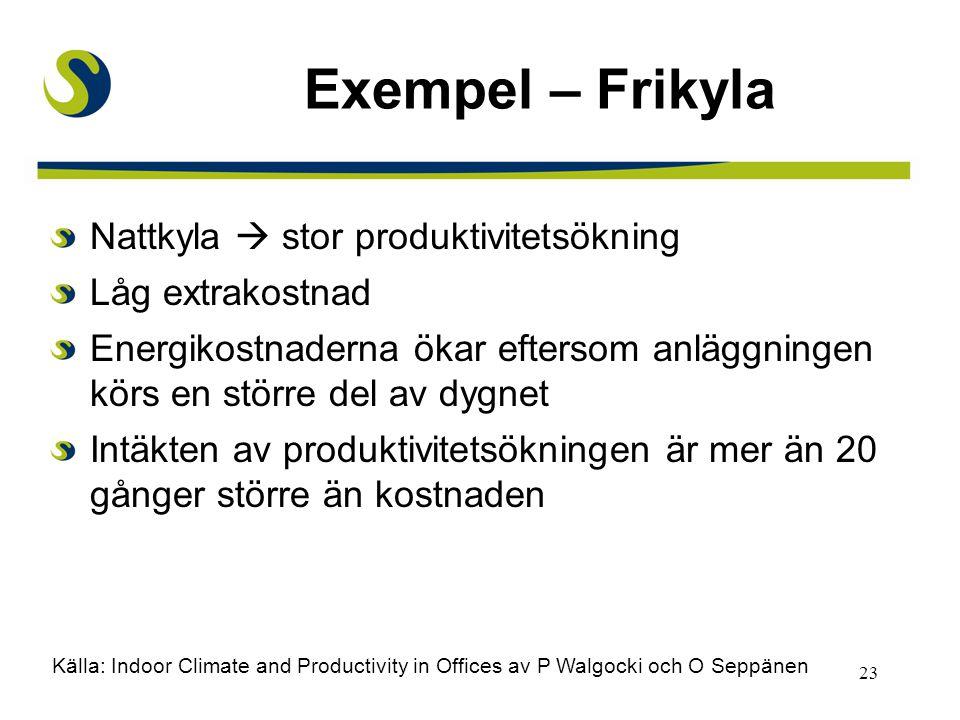 23 Exempel – Frikyla Nattkyla  stor produktivitetsökning Låg extrakostnad Energikostnaderna ökar eftersom anläggningen körs en större del av dygnet I