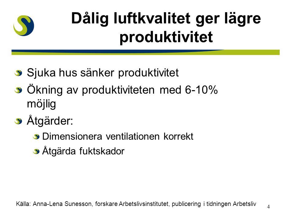4 Dålig luftkvalitet ger lägre produktivitet Sjuka hus sänker produktivitet Ökning av produktiviteten med 6-10% möjlig Åtgärder: Dimensionera ventilat