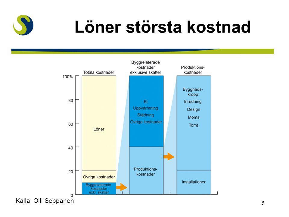 5 Löner största kostnad Källa: Olli Seppänen