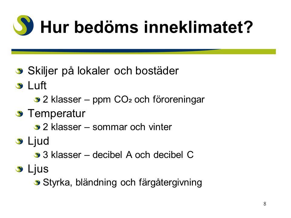 8 Hur bedöms inneklimatet? Skiljer på lokaler och bostäder Luft 2 klasser – ppm CO ² och föroreningar Temperatur 2 klasser – sommar och vinter Ljud 3