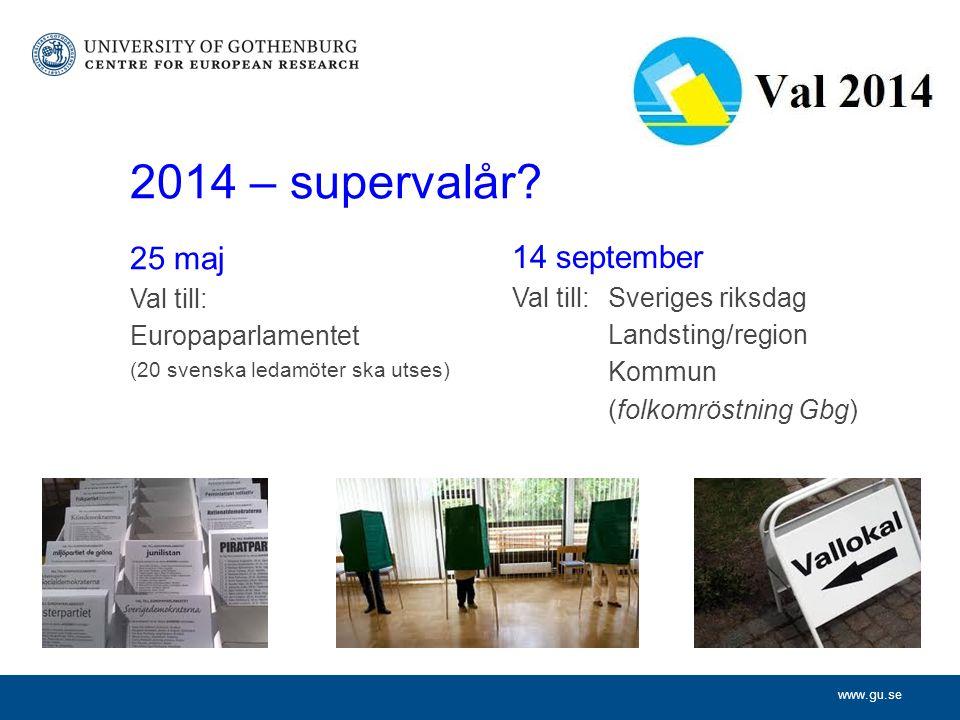 www.gu.se 2014 – supervalår? 25 maj Val till: Europaparlamentet (20 svenska ledamöter ska utses) 14 september Val till: Sveriges riksdag Landsting/reg