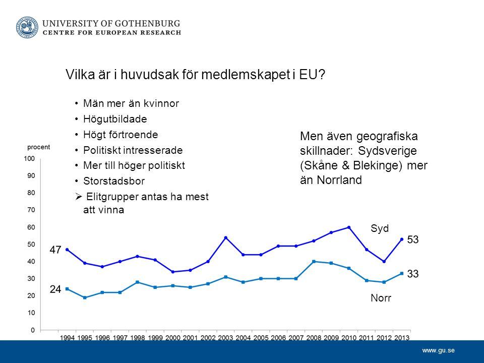 www.gu.se Vilka är i huvudsak för medlemskapet i EU.