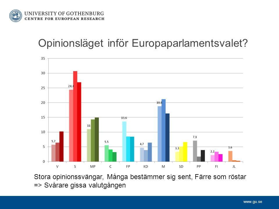 www.gu.se Opinionsläget inför Europaparlamentsvalet? Stora opinionssvängar, Många bestämmer sig sent, Färre som röstar => Svårare gissa valutgången