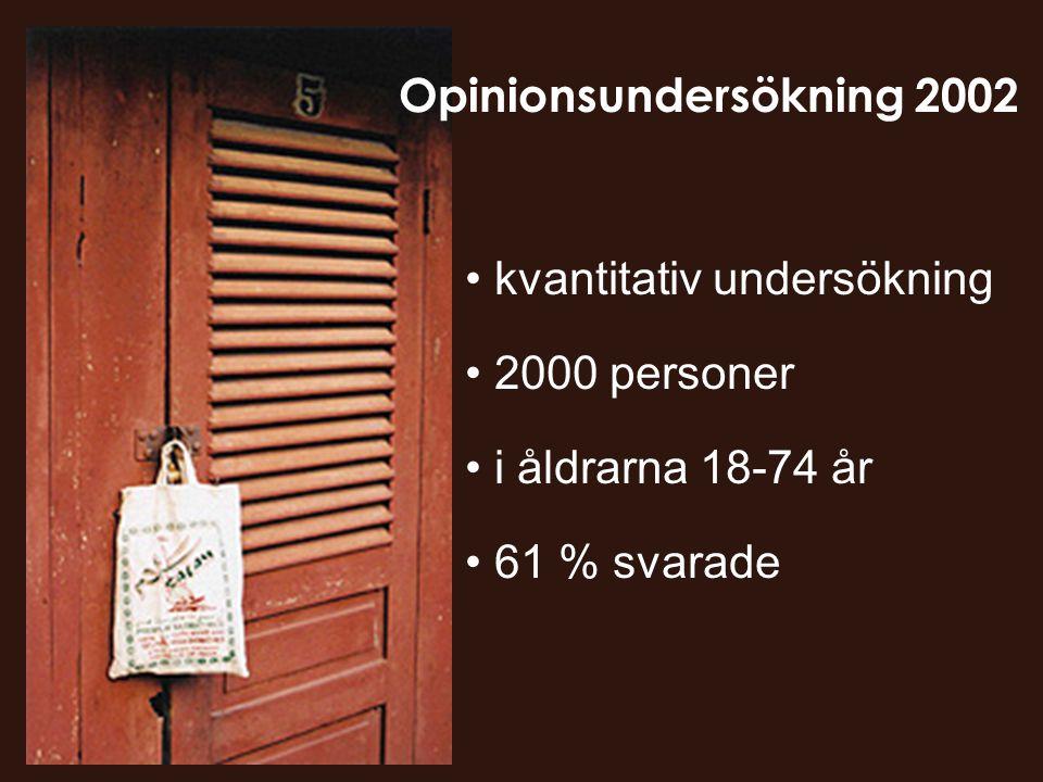 kvantitativ undersökning 2000 personer i åldrarna 18-74 år 61 % svarade Opinionsundersökning 2002