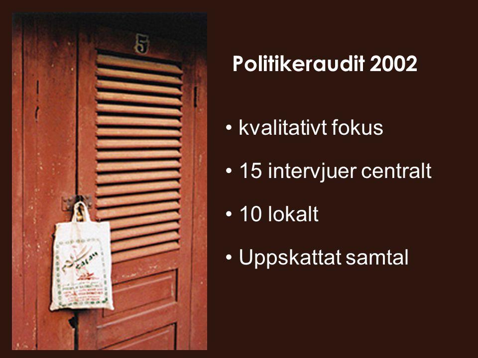 kvalitativt fokus 15 intervjuer centralt 10 lokalt Uppskattat samtal Politikeraudit 2002