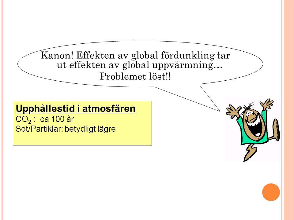 Kanon.Effekten av global fördunkling tar ut effekten av global uppvärmning… Problemet löst!.