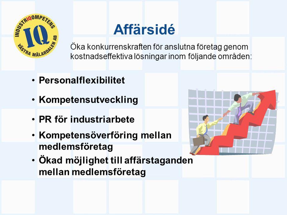 Affärsidé Personalflexibilitet Kompetensutveckling PR för industriarbete Kompetensöverföring mellan medlemsföretag Ökad möjlighet till affärstaganden mellan medlemsföretag Öka konkurrenskraften för anslutna företag genom kostnadseffektiva lösningar inom följande områden: