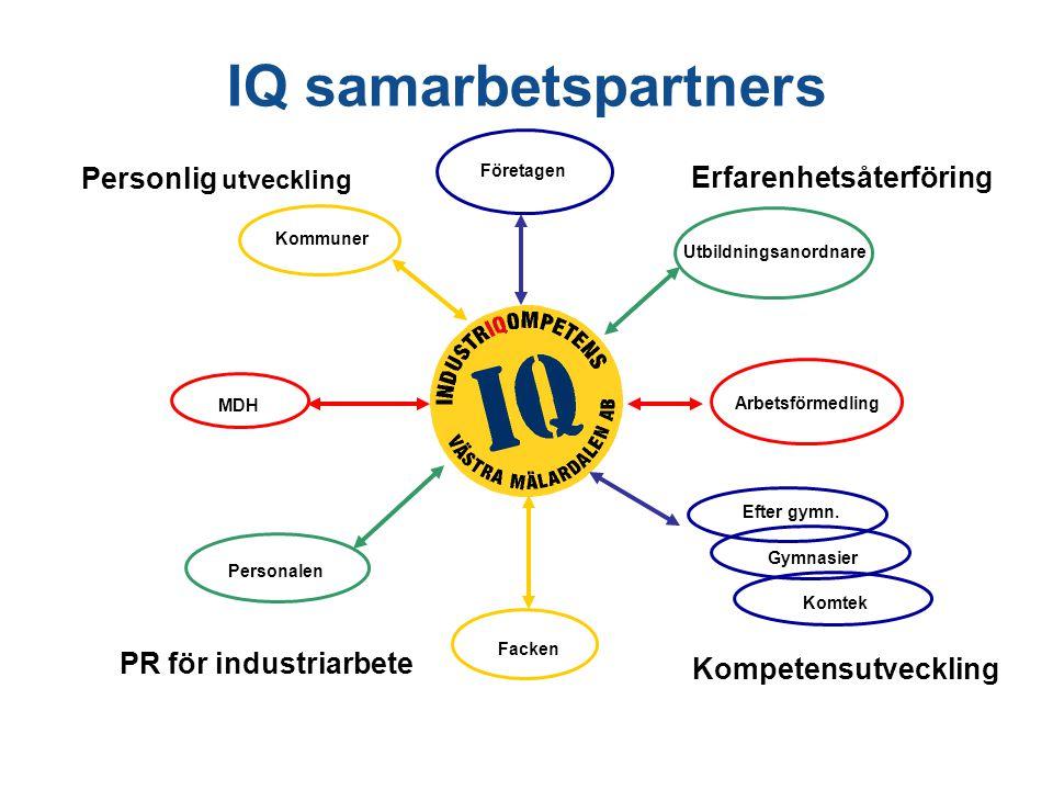 IQ samarbetspartners Erfarenhetsåterföring PR för industriarbete Kompetensutveckling Företagen Facken Utbildningsanordnare Personalen MDH Arbetsförmed