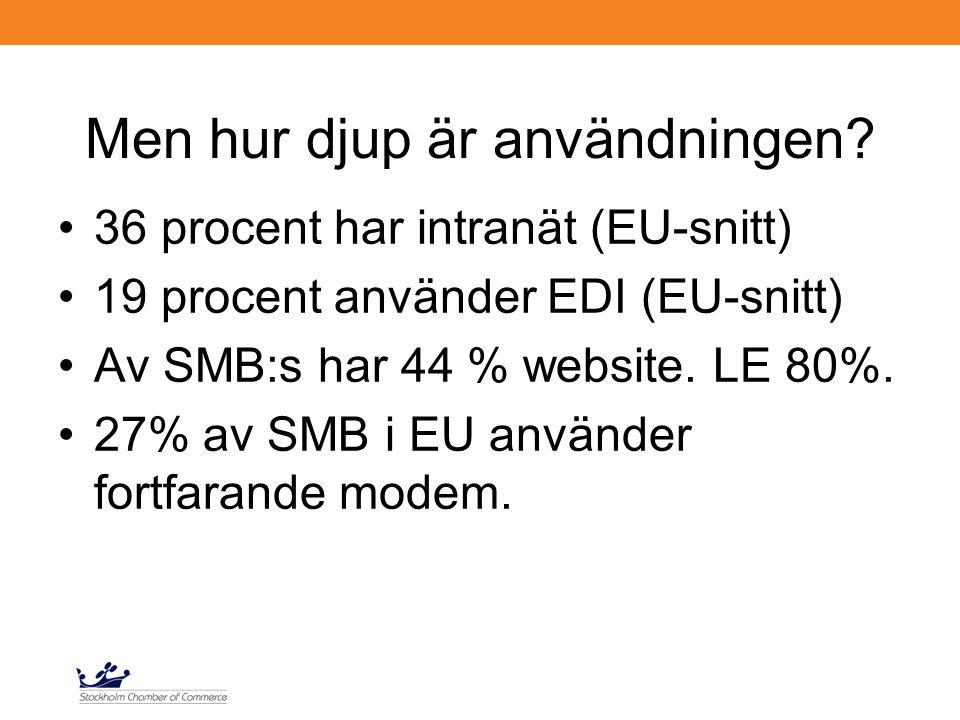 Men hur djup är användningen? 36 procent har intranät (EU-snitt) 19 procent använder EDI (EU-snitt) Av SMB:s har 44 % website. LE 80%. 27% av SMB i EU