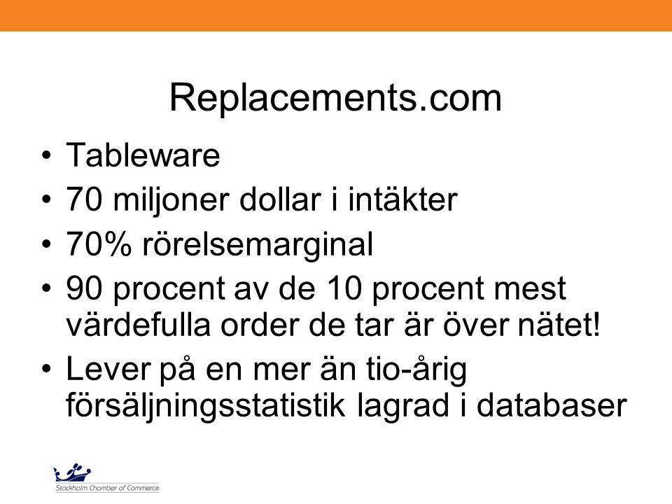 Replacements.com Tableware 70 miljoner dollar i intäkter 70% rörelsemarginal 90 procent av de 10 procent mest värdefulla order de tar är över nätet.