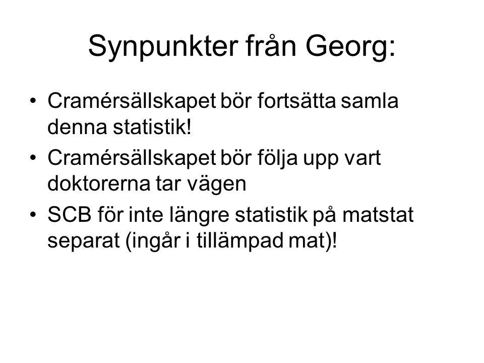 Synpunkter från Georg: Cramérsällskapet bör fortsätta samla denna statistik.